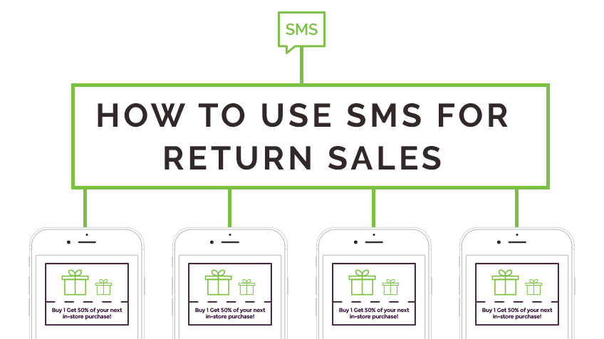 How To Use SMS and Text Message Marketing For Return Sales