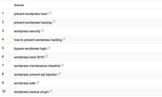 Prevent Wordpress hacking